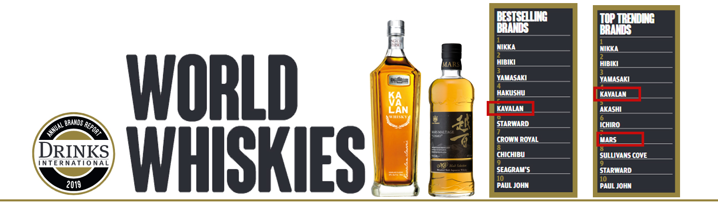 World whiskies Kavalan Mars