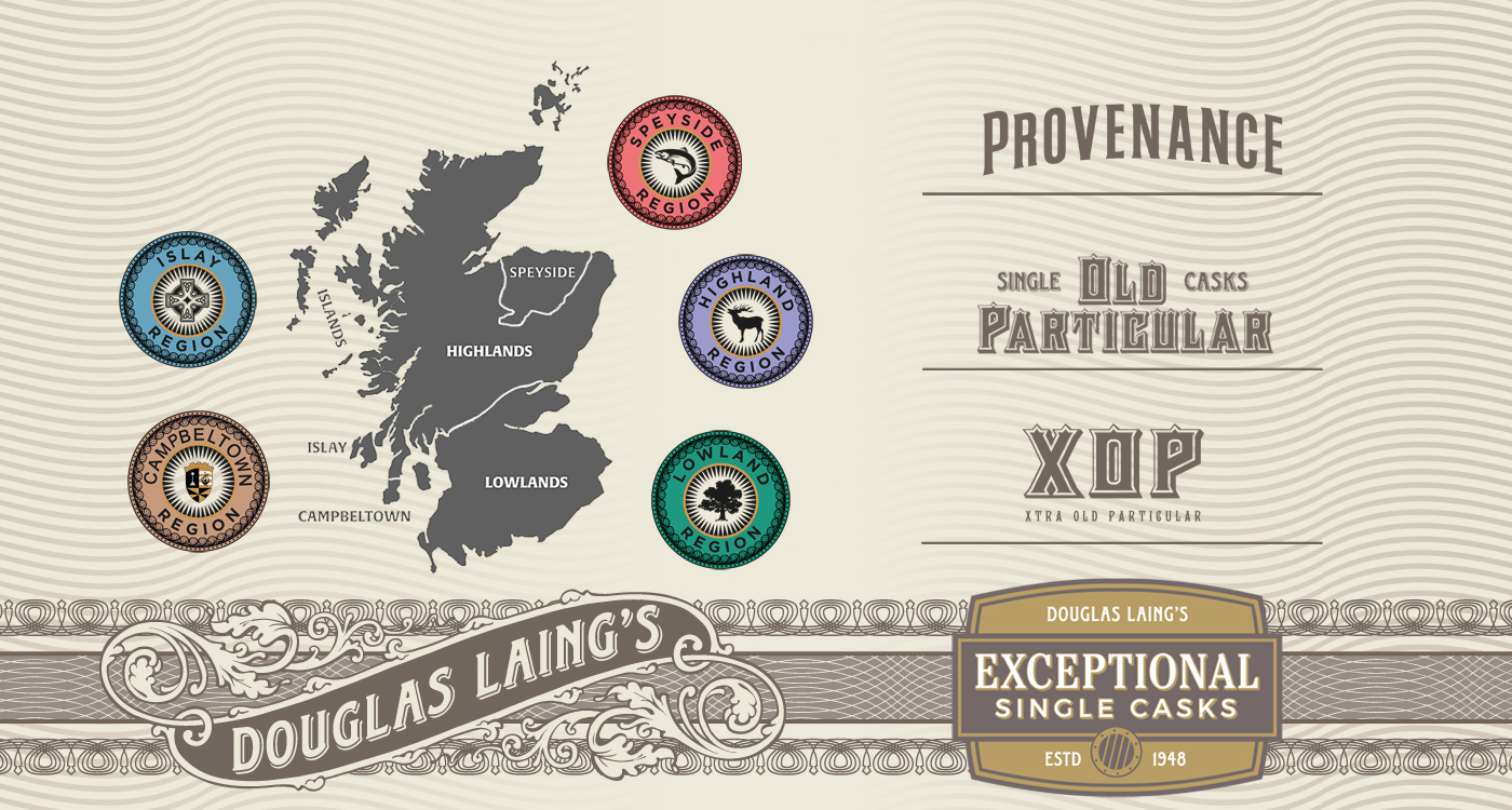 Exceptional Single Casks